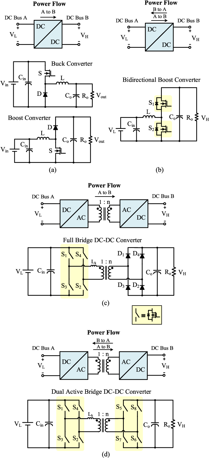 Step Up Dcdc Converters A Comprehensive Review Of Voltage Boosting Figure 8 Boost Converter Circuit Diagram Techniques Topologies And Applications Semantic Scholar
