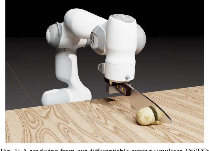 Figure 1 for DiSECt: A Differentiable Simulation Engine for Autonomous Robotic Cutting