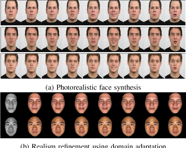 Figure 1 for Using Photorealistic Face Synthesis and Domain Adaptation to Improve Facial Expression Analysis