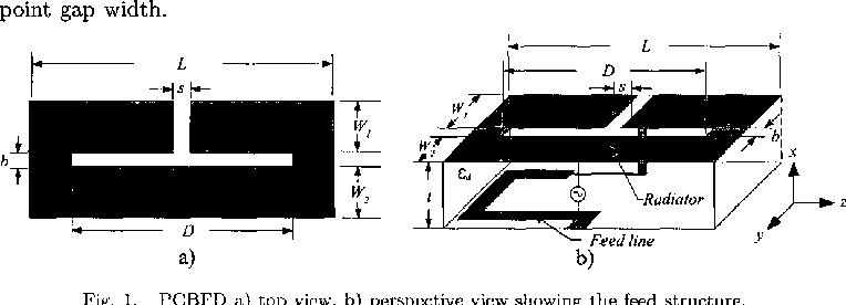 Figure 1 from Broadband printed circuit board folded dipole antenna