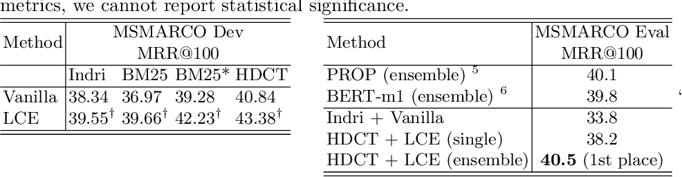 Figure 1 for Rethink Training of BERT Rerankers in Multi-Stage Retrieval Pipeline