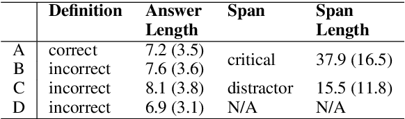 Figure 3 for STARC: Structured Annotations for Reading Comprehension