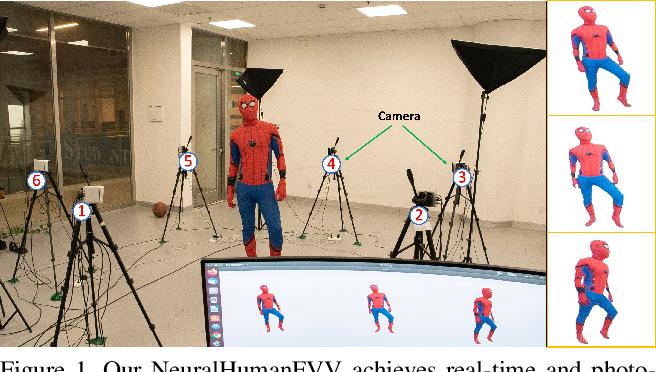 Figure 1 for NeuralHumanFVV: Real-Time Neural Volumetric Human Performance Rendering using RGB Cameras