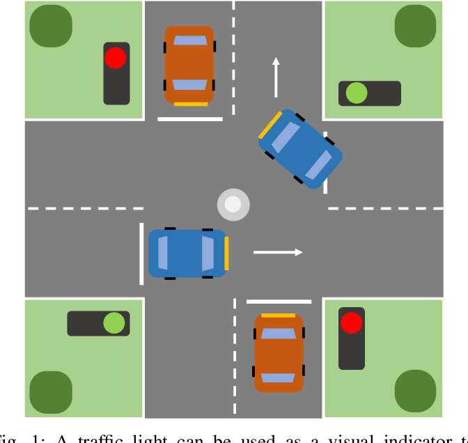 Figure 1 for A Visual Communication Map for Multi-Agent Deep Reinforcement Learning