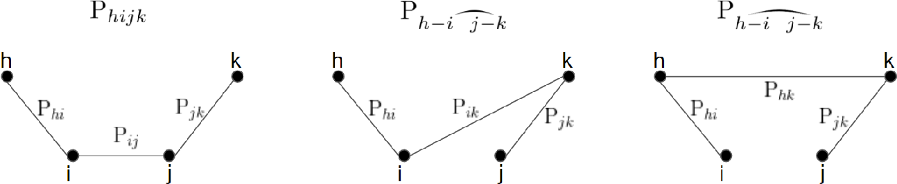 Figure 1 for Tree-structured Ising models can be learned efficiently