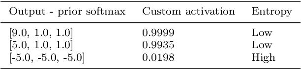 Figure 2 for Semi-Supervised Adversarial Discriminative Domain Adaptation