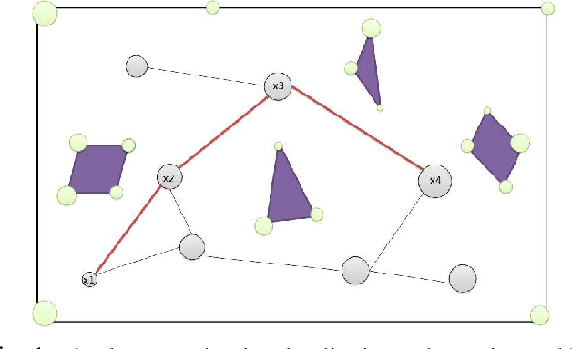 Figure 1 for Information-based Active SLAM via Topological Feature Graphs