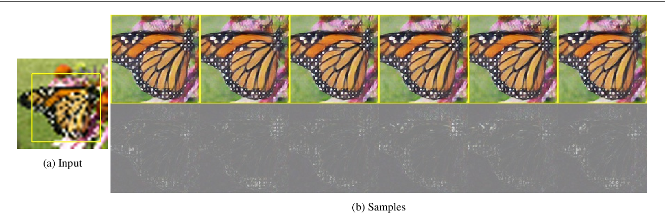 Figure 1 for Multimodal Image Synthesis with Conditional Implicit Maximum Likelihood Estimation