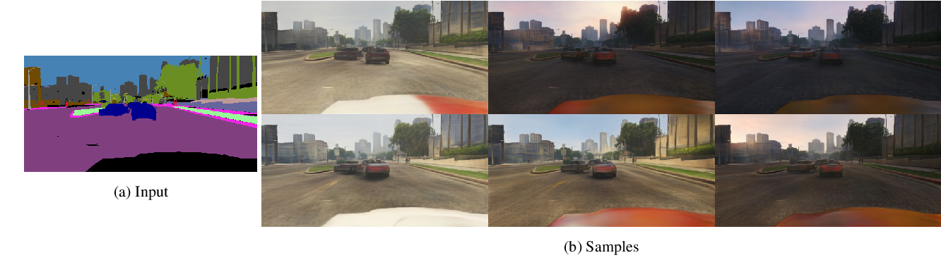 Figure 3 for Multimodal Image Synthesis with Conditional Implicit Maximum Likelihood Estimation