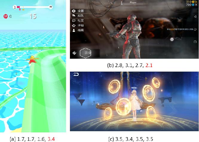 Figure 1 for Multi-Modal Aesthetic Assessment for MObile Gaming Image