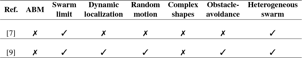 Figure 1 for Towards Self-organized Large-Scale Shape Formation: A Cognitive Agent-Based Computing Approach