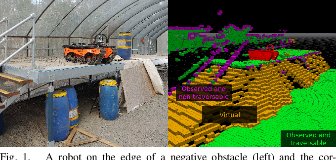 Figure 1 for Virtual Surfaces and Attitude Aware Planning and Behaviours for Negative Obstacle Navigation