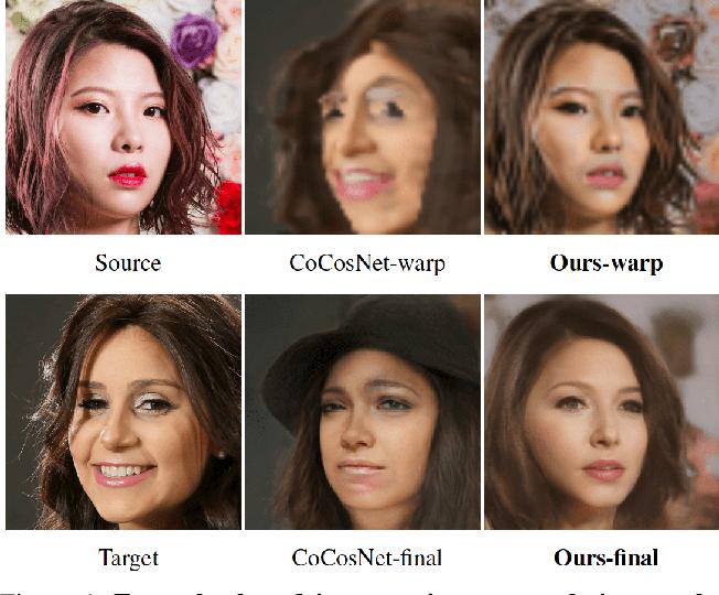 Figure 1 for Online Exemplar Fine-Tuning for Image-to-Image Translation