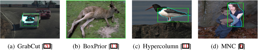 Figure 1 for Deep GrabCut for Object Selection