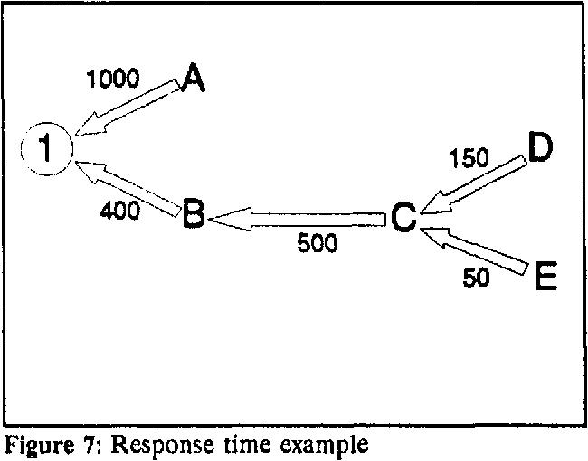 Sap Server Diagram