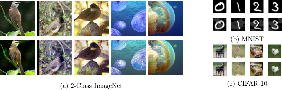 Figure 3 for Learning to Confuse: Generating Training Time Adversarial Data with Auto-Encoder