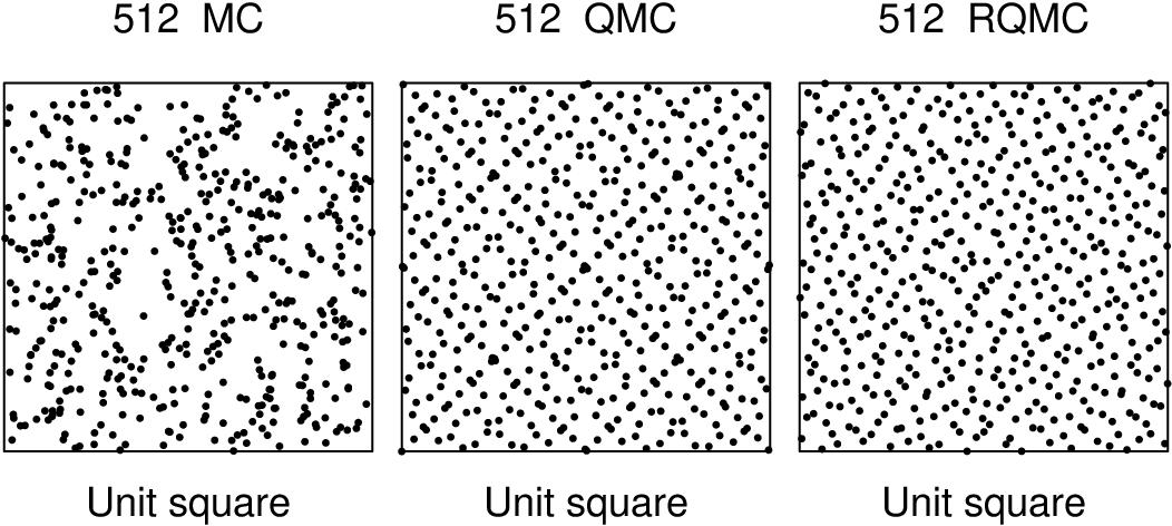 Figure 1 for Quasi-Newton Quasi-Monte Carlo for variational Bayes
