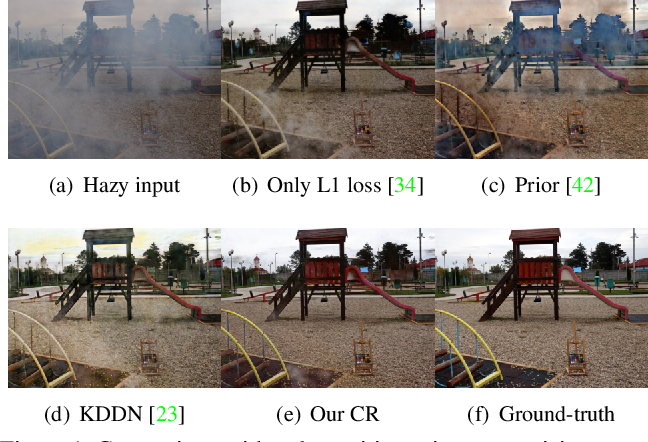 Figure 1 for Contrastive Learning for Compact Single Image Dehazing