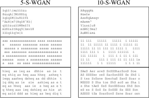 Figure 2 for SGAN: An Alternative Training of Generative Adversarial Networks