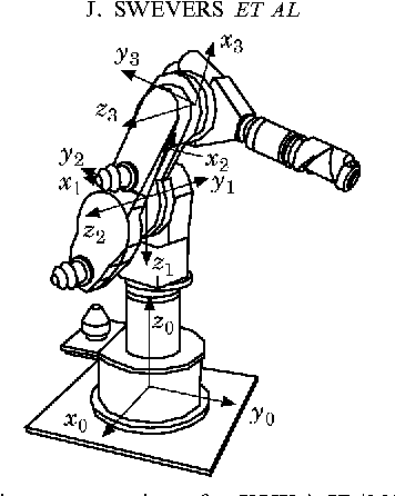Figure 1 From Experimental Robot Identification Using Optimised