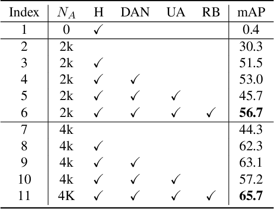 Figure 2 for Cross-Domain Adaptation for Animal Pose Estimation