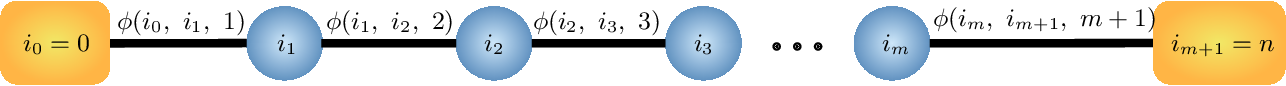 Figure 1 for Differentially Private Quantiles