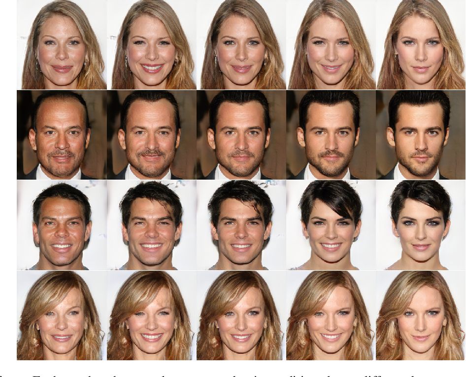 Figure 1 for Beholder-GAN: Generation and Beautification of Facial Images with Conditioning on Their Beauty Level