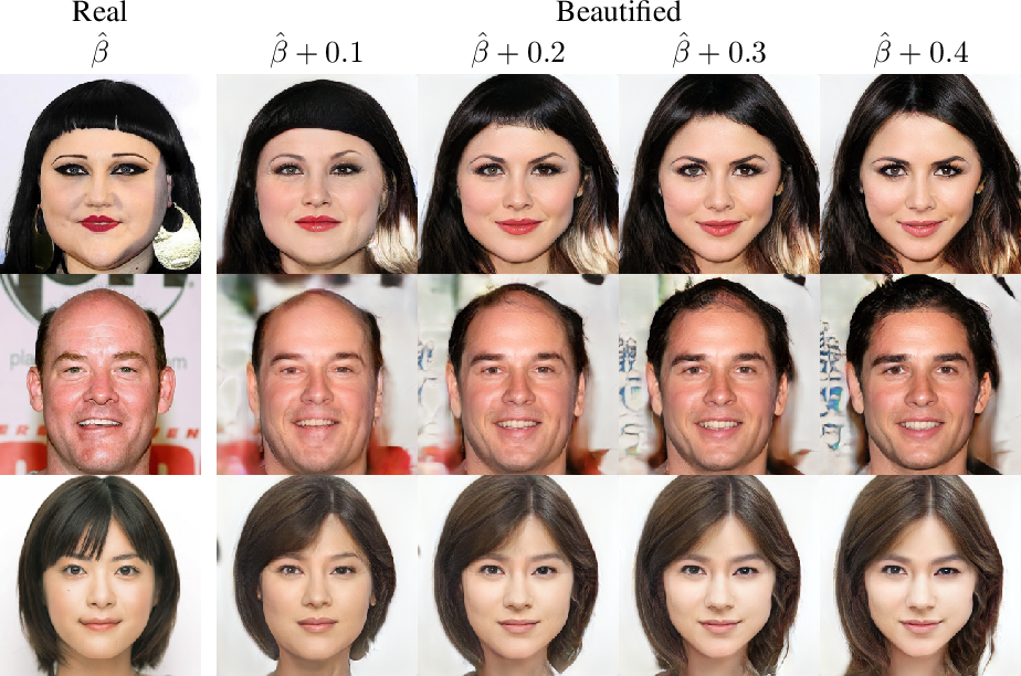 Figure 3 for Beholder-GAN: Generation and Beautification of Facial Images with Conditioning on Their Beauty Level