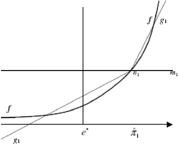 Figure 11 From Compensation Contracts For Prudent And Risk Averse
