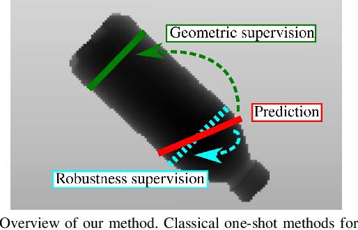 Figure 1 for GQ-STN: Optimizing One-Shot Grasp Detection based on Robustness Classifier