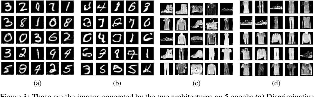 Figure 3 from Generative Adversarial Network Architectures For Image