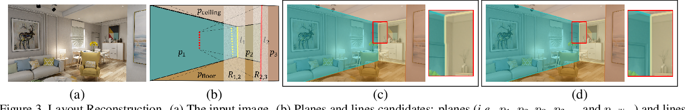 Figure 4 for Learning to Reconstruct 3D Non-Cuboid Room Layout from a Single RGB Image