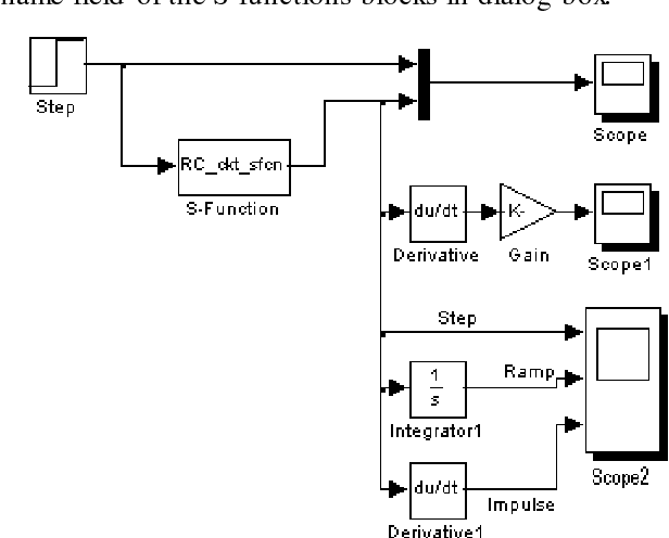 Figure 21 from MATLAB/Simulink Based Study of Different Approaches
