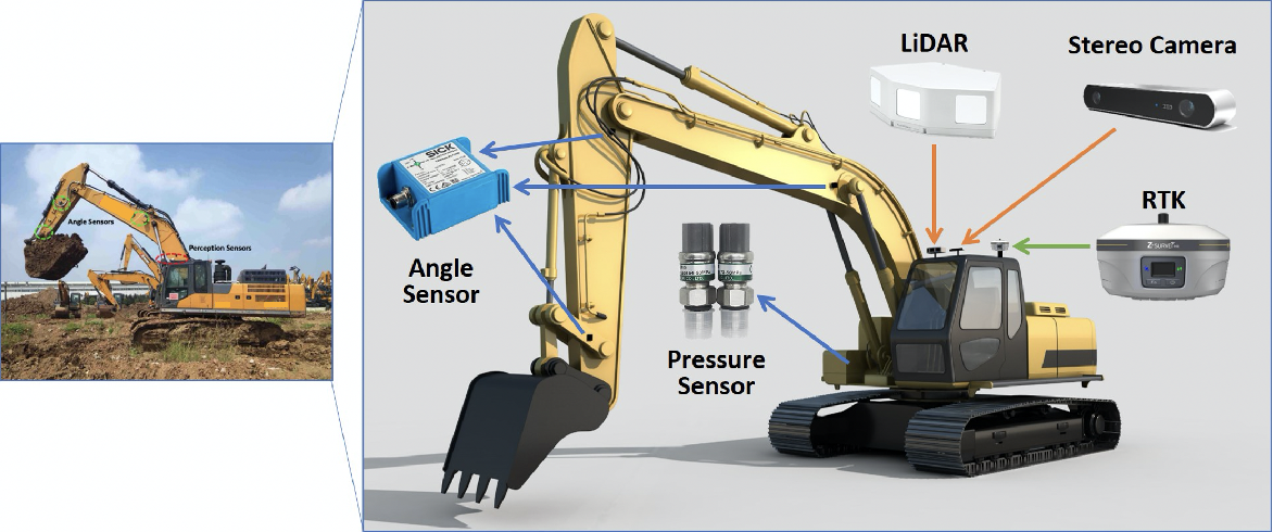 Figure 3 for AES: Autonomous Excavator System for Real-World and Hazardous Environments