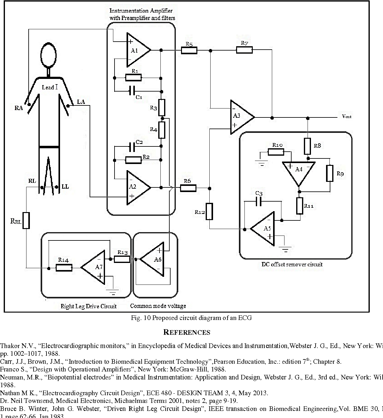 Indigenous Design Of Electronic Circuit For Electrocardiograph Instrumentation Amplifier Diagram Semantic Scholar