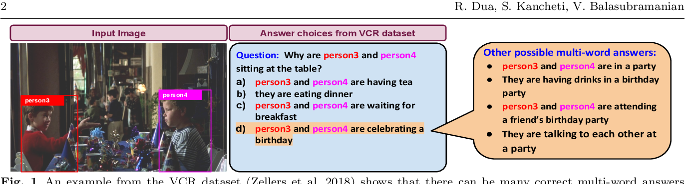 Figure 1 for Beyond VQA: Generating Multi-word Answer and Rationale to Visual Questions