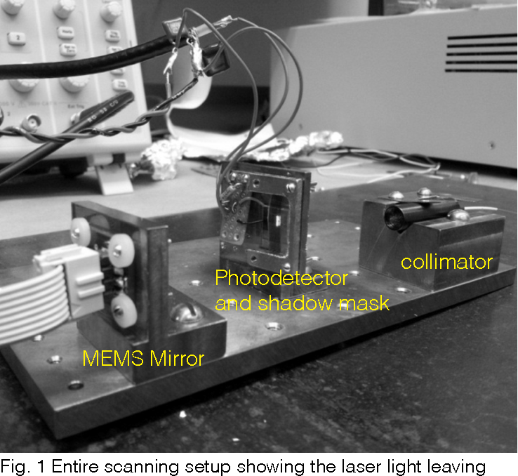 PDF] A MEMS Mirror Laser-Guidance System for CDMS Experiments