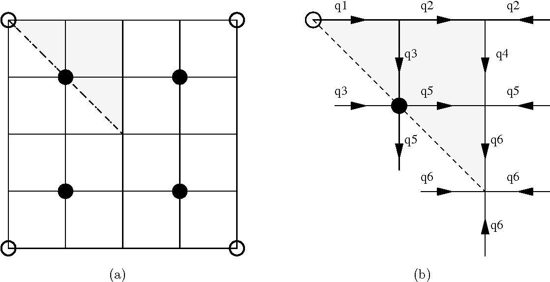 figure 5.16