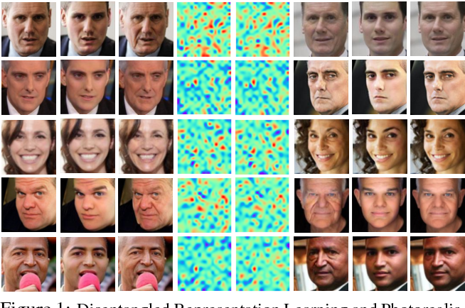 Figure 1 for Look Across Elapse: Disentangled Representation Learning and Photorealistic Cross-Age Face Synthesis for Age-Invariant Face Recognition