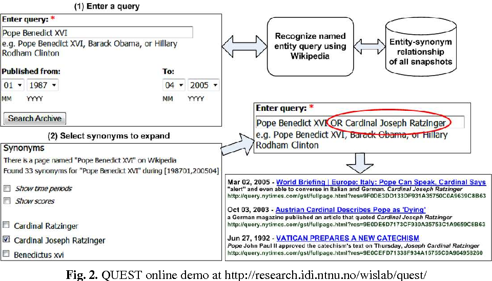 Figure 2 from QUEST: Query Expansion Using Synonyms over