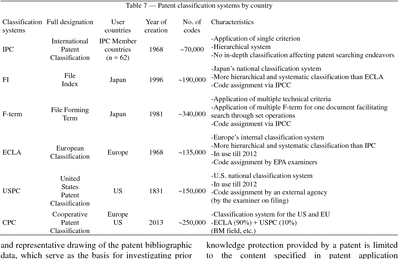Table 7 from Strategies used by patentees to delay patent disclosure