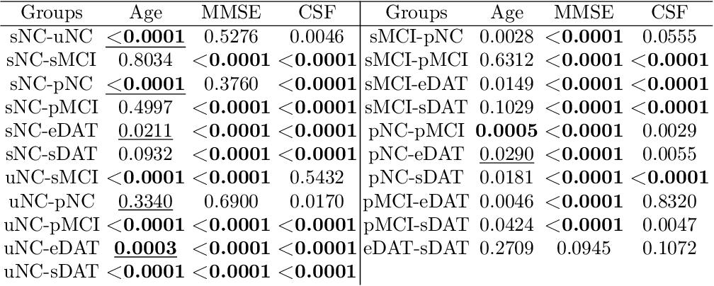 Figure 2 for Development and validation of a novel dementia of Alzheimer's type (DAT) score based on metabolism FDG-PET imaging