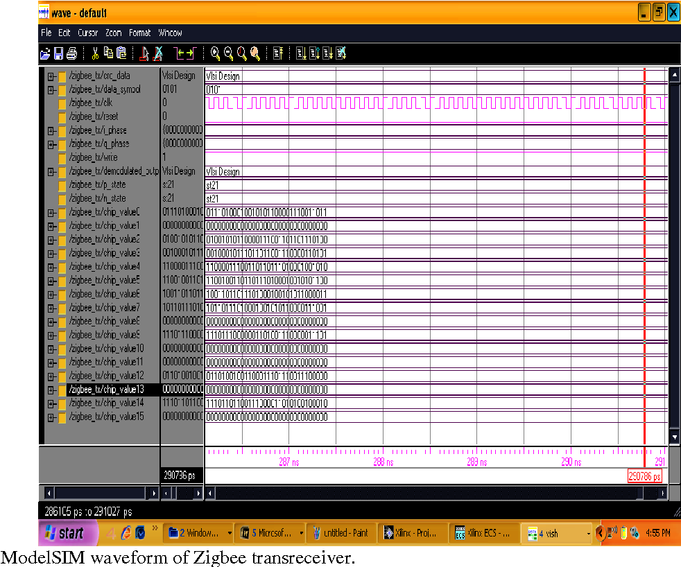 Figure 4 from VHDL Based Design and Implementation ofZigbee