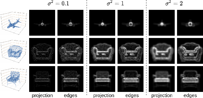 Figure 4 for Visual Enhanced 3D Point Cloud Reconstruction from A Single Image