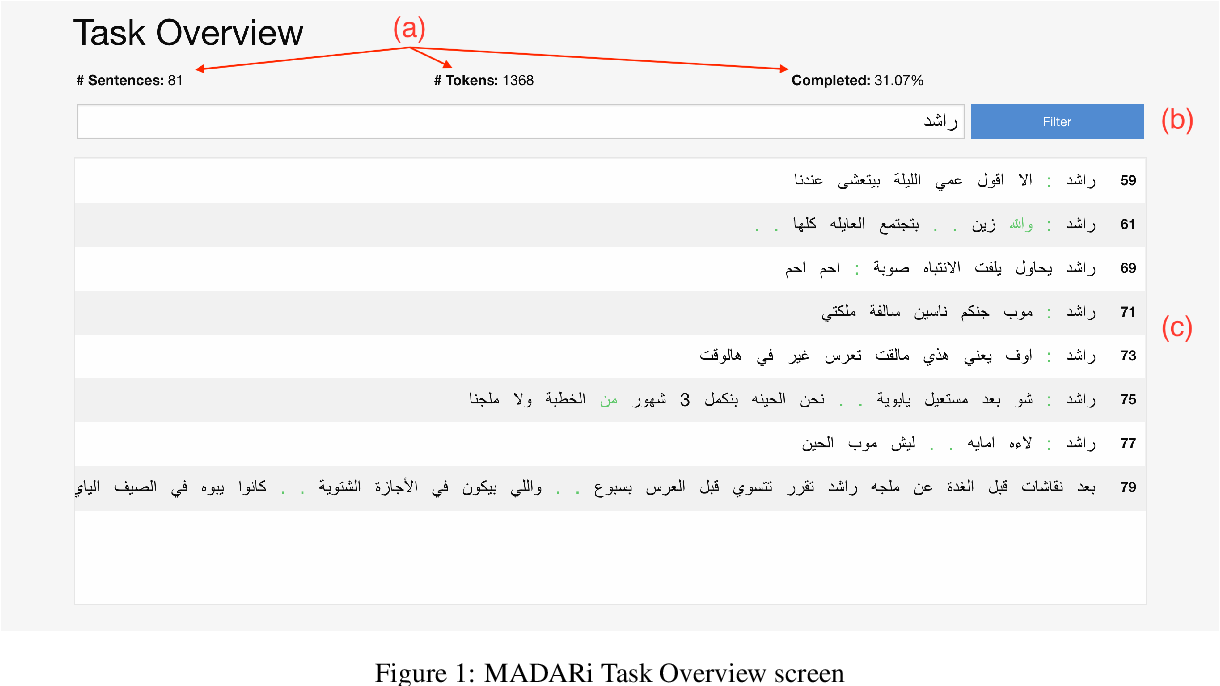 Figure 1 for MADARi: A Web Interface for Joint Arabic Morphological Annotation and Spelling Correction