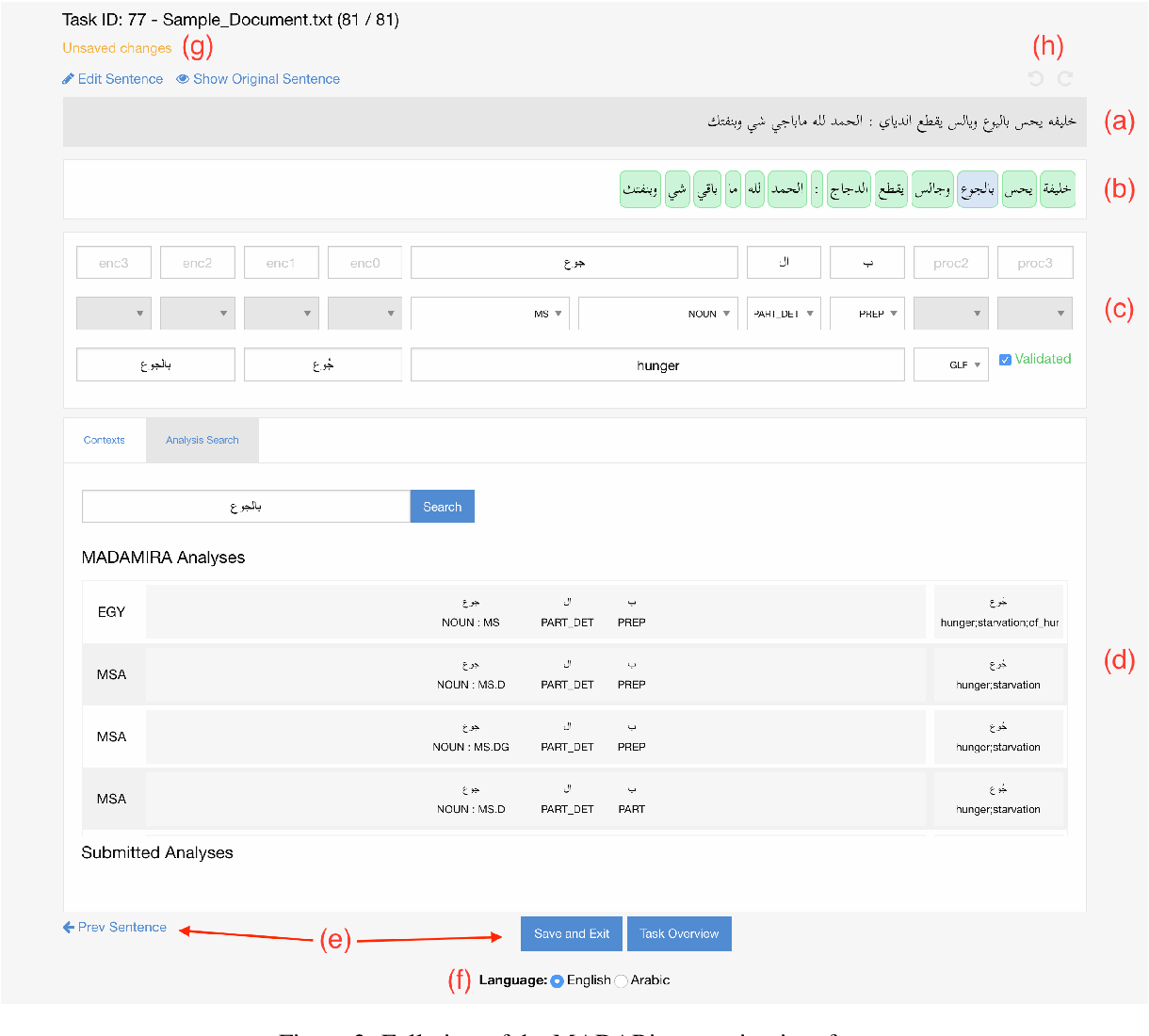 Figure 2 for MADARi: A Web Interface for Joint Arabic Morphological Annotation and Spelling Correction