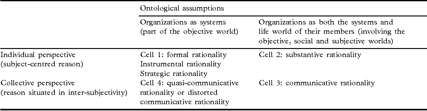 what is formal rationality