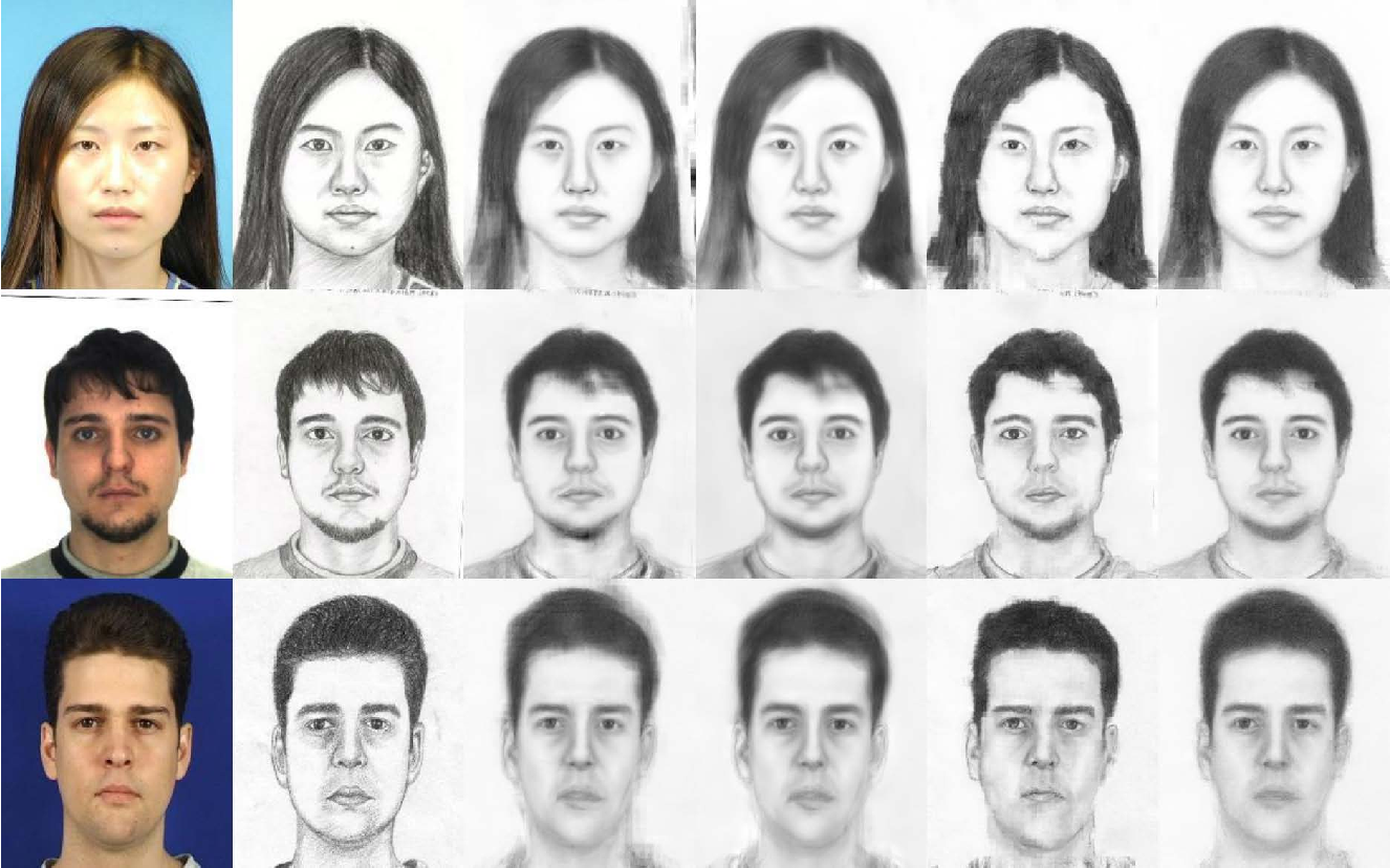 Figure 3 for Training-Free Synthesized Face Sketch Recognition Using Image Quality Assessment Metrics