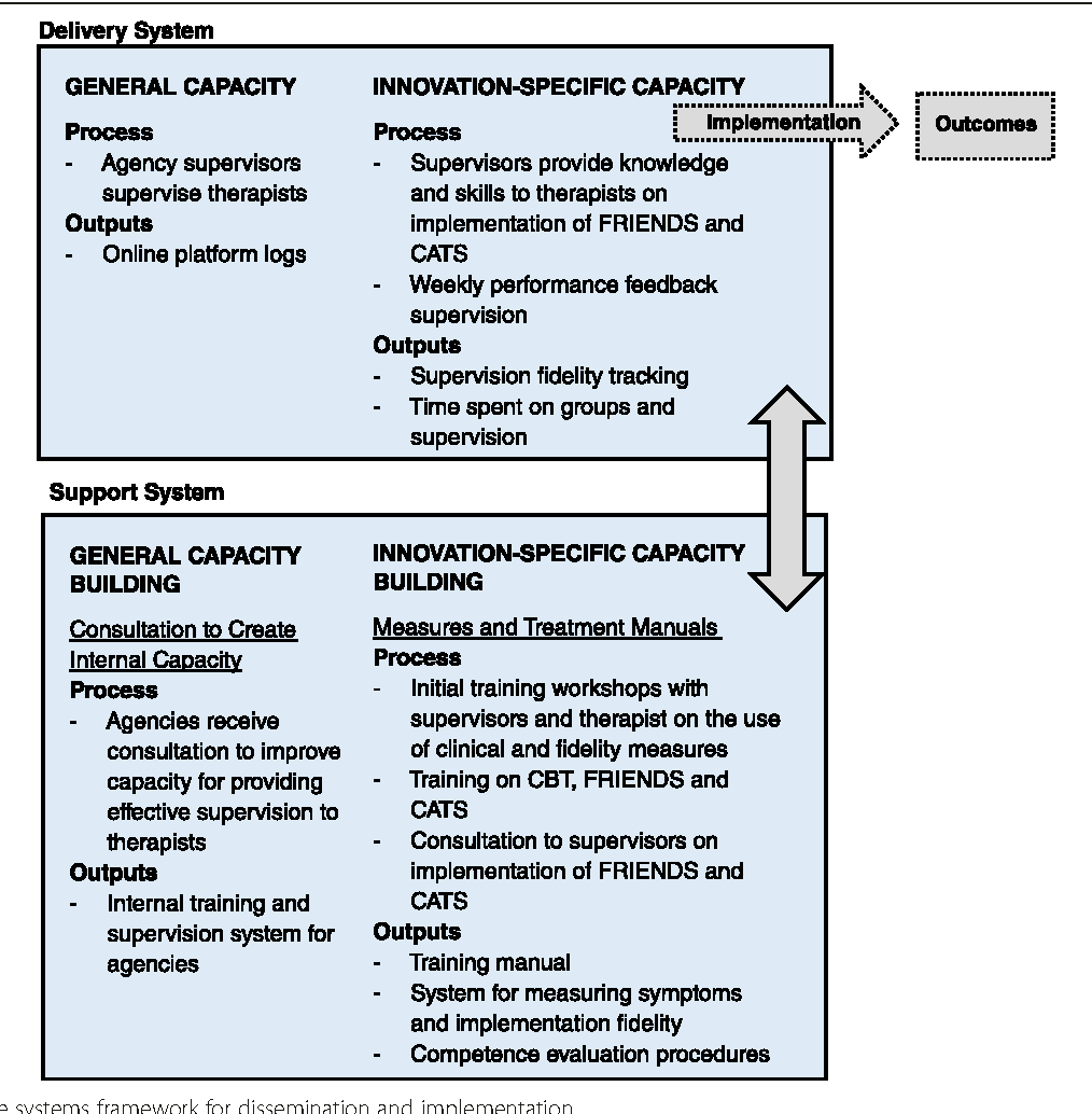 A hybrid effectiveness-implementation cluster randomized