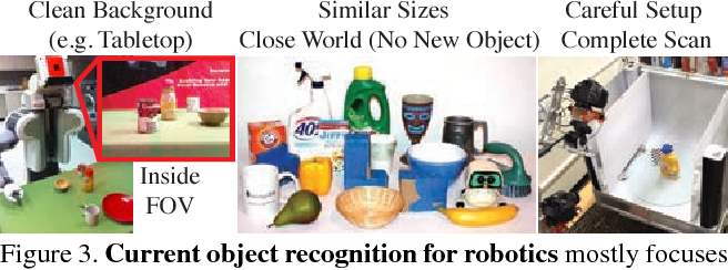 Figure 4 for Robot In a Room: Toward Perfect Object Recognition in Closed Environments